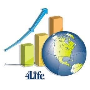 4Life Enjoys Highest Sales Volume Month