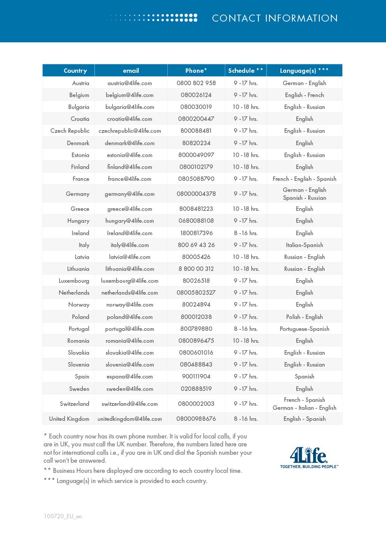 EU-contact-information