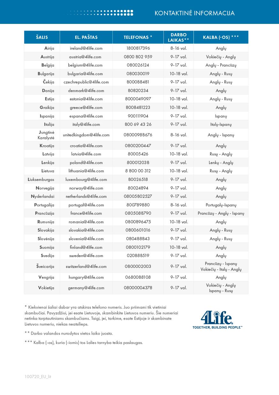 EU-li-contact-information