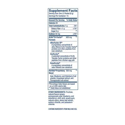 4Life-Transfer-Factor-RioVida-Stix-ingredients