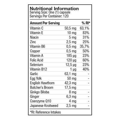 bcv-nutritional-information