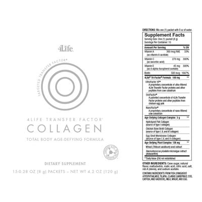 Collagen-SupFacts