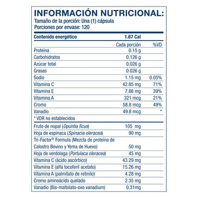Nutrional facts