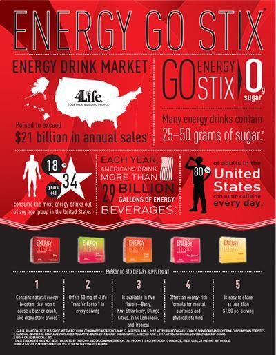 EGS-Infographic