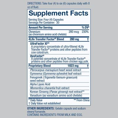 Glucoach Nutrition Facts