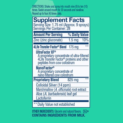 Spray Mint Nutrition Facts