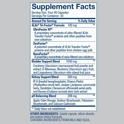 KBU Nutrition Facts