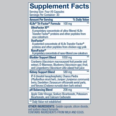 KBU Nutrition Facts