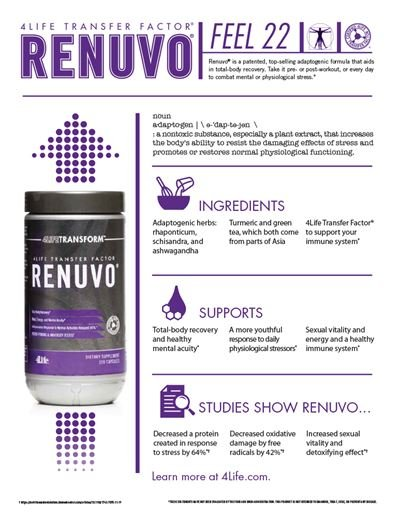 Renuvo-Infographic