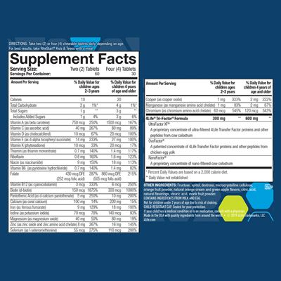 Rite-Start-Kids-Supplement-Facts