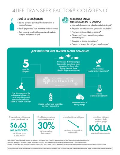 Collagen-Infographic-Spa