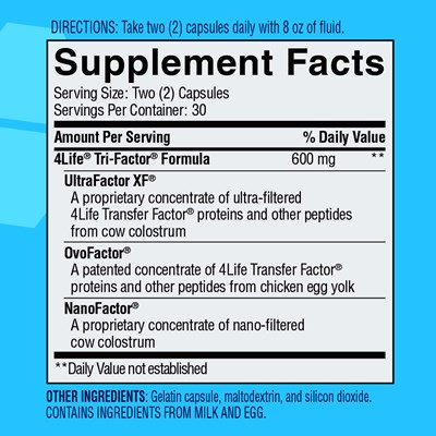 Trifactor Nutrition Facts