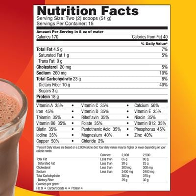 NutraStart-Chocolate-ingredients