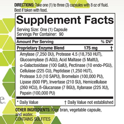 Digestive Enzymes Nutritional Facts