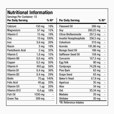 ritestart-nutrition-information