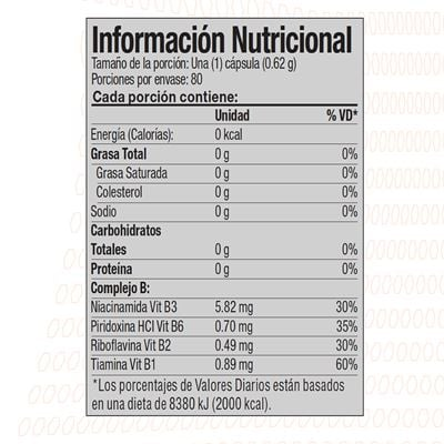 Burn nutritional facts