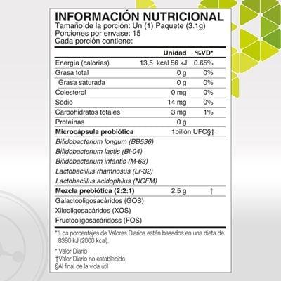 Pre/o nutritional