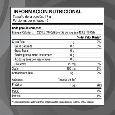 Pro tf nutritional facts