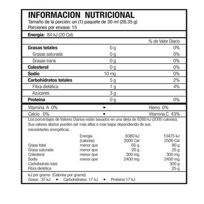 Riovida burst nutritional facts