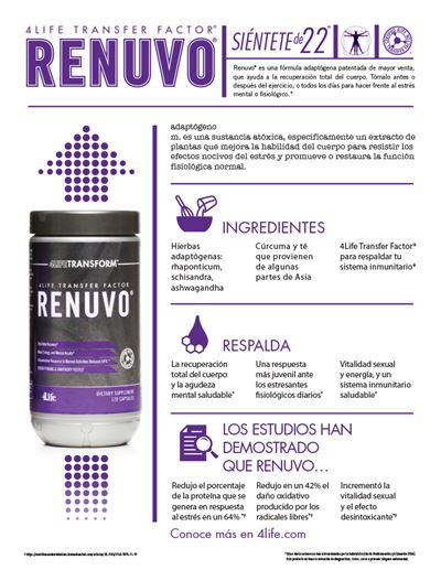 Renuvo-Infographic-Spa