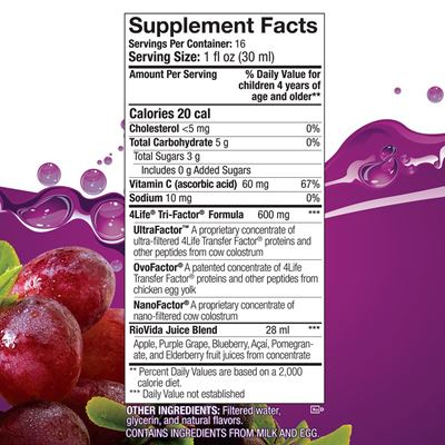 Riovida Nutritional Facts
