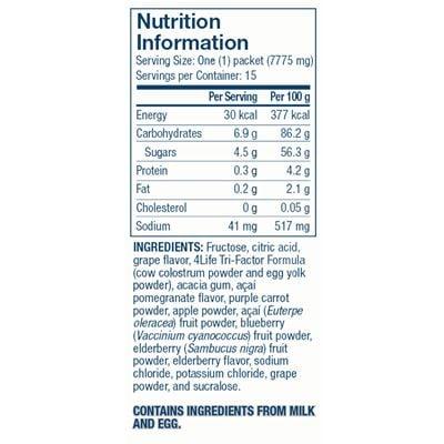 Riovida stix nutritional facts