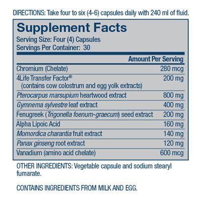 Glucoach nutritional facts