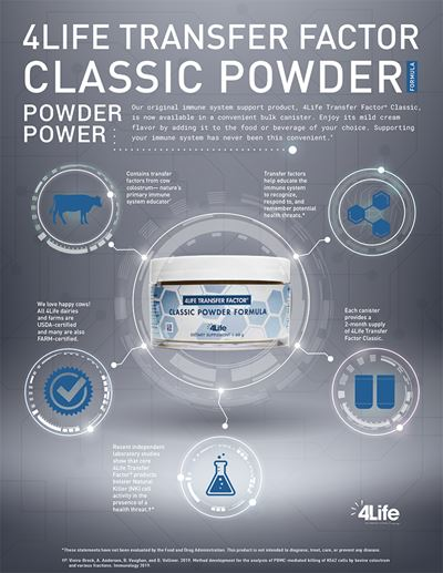 Classic-Canister-InfographicENG