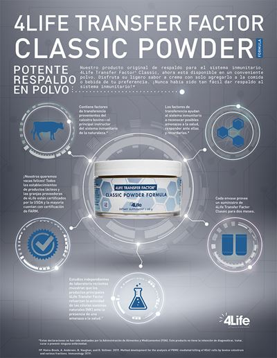 Classic-Canister-InfographicSpa