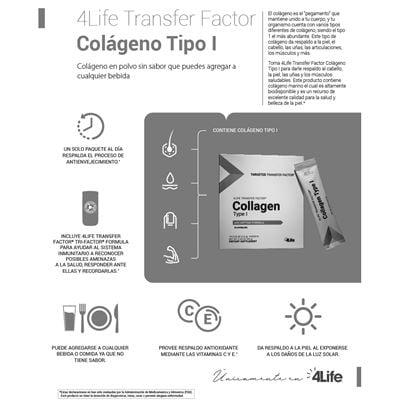 Collagen-Type1-Info-Spa