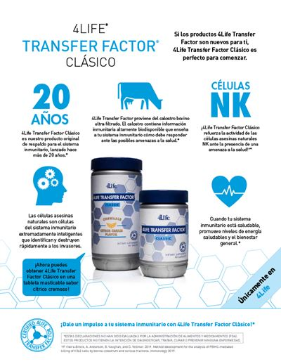 TF Chewables Infographic SP